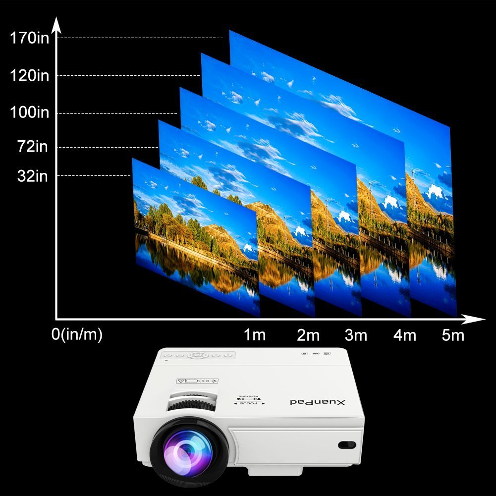 Comment Choisir Un Vidéoprojecteur xuanpad mini projecteur : test et avis | nouveau