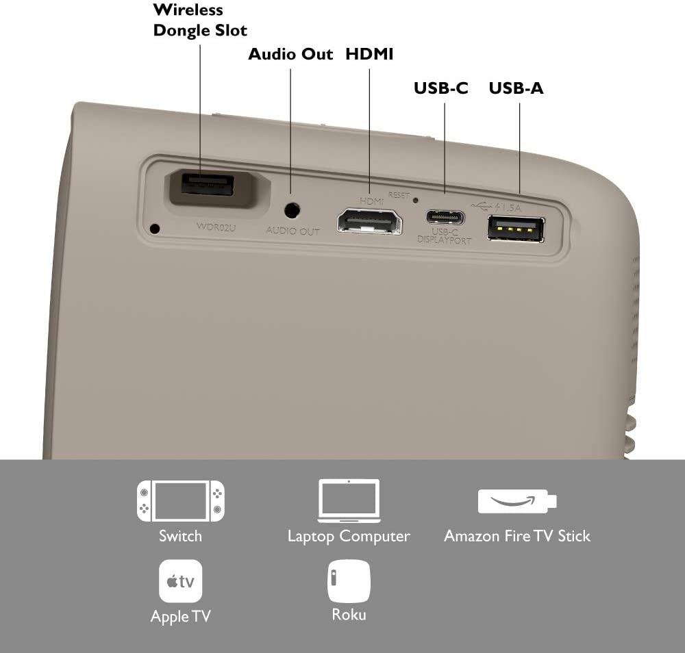 BenQ GS2 connectique