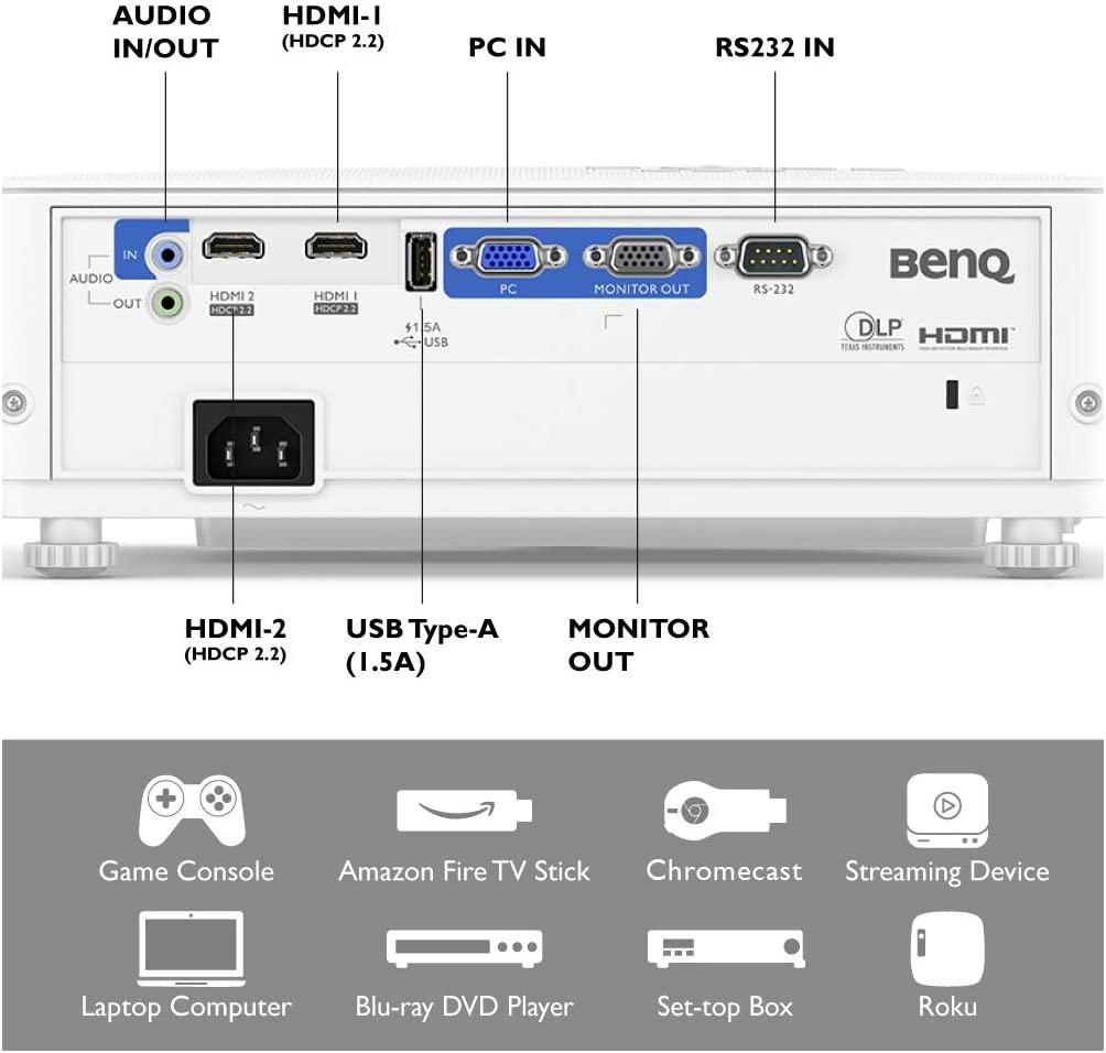 BenQ TH685 connectique